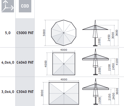 Parasol qui se referme au dessus des tables restaurant Palladio Telescopic SCOLARO